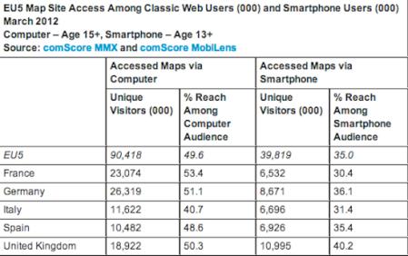 Smartphones, réseaux sociaux, médias… Les 2 dernières études à découvrir - FrenchWeb.fr|FrenchWeb.fr